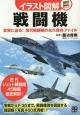戦闘機 イラスト図解 歴代ジェット戦闘機45機種徹底解剖! 真実に迫る!現代戦闘機の永久保存ファイル
