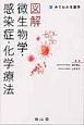 図解 微生物学・感染症・化学療法 みてわかる薬学