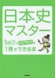 日本史マスター CD付 INPUTとOUTPUTが1冊でできる本