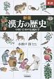 漢方の歴史<新版> 中国・日本の伝統医学