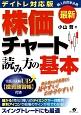 最新 株価チャート読み方の基本<デイトレ対応版>