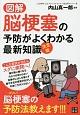 図解・脳梗塞の予防がよくわかる最新知識<決定版> コワい!脳梗塞の予防法教えます!!!