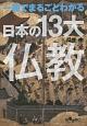 一冊でまるごとわかる 日本の13大仏教