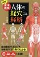 図解・東洋医学 人体の経穴[ツボ]と経絡