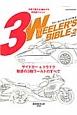 3WHEELER'S BIBLE サイドカー&トライク魅惑の3輪ワールドのすべて 日本で買える3輪モデル全収録アルバム(2)