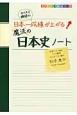 カリスマ講師の 日本一成績が上がる・魔法の日本史ノート 全ページフルカラー!!