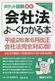 ポケット図解 最新・会社法がよ~くわかる本 平成26年6月改正会社法完全対応版!