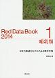 Red Data Book 2014 哺乳類 日本の絶滅のおそれのある野生生物(1)