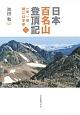 日本百名山登頂記 一歩、一歩 時には半歩(2)