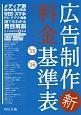 広告制作新・料金基準表 アド・メニュー 2015→2016