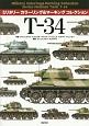 T-34 ミリタリーカラーリング&マーキングコレクション