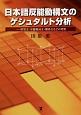 日本語反能動構文のゲシュタルト分析 欲望文・可能動詞文・難易文などの考察