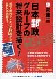 日本郵政グループの将来設計を描く! 総収入国内ランキング2位から世界への飛躍を!