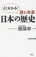 よく分かる!読む年表 日本の歴史