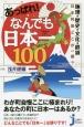 あっぱれ!なんでも日本一100 地理・歴史・文化・鉄道 日本列島どこが一番?