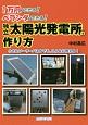独立太陽光発電所の作り方 1万円でできる!ベランダでできる! 小さなソーラーパネルでも、こんなに使える!