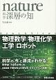 nature 科学深層の知 物理数学|物理化学|工学|ロボット