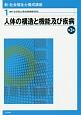 人体の構造と機能及び疾病<第3版> 新・社会福祉士養成講座1