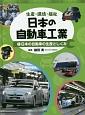 日本の自動車工業 日本の自動車の生産としくみ 生産・環境・福祉(1)