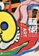 岡本藝術 岡本太郎の仕事 1911-1996→