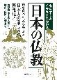 あらすじとイラストでわかる日本の仏教 お釈迦さまの人生から歴史・宗派・仏事まで