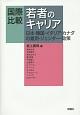 国際比較 若者のキャリア 日本・韓国・イタリア・カナダの雇用・ジェンダー・政
