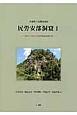 青森県下北郡東通村 尻労安部洞窟 2001~2012年度発掘調査報告書(1)