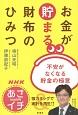 NHKあさイチ お金が貯まる財布のひみつ 不安がなくなる貯金の極意