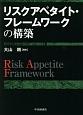 リスクアペタイト・フレームワークの構築