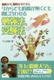 慶應大学、難関大学ですら今からでも時間が無くても間に合わせる勉強法・受験法