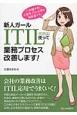 新人ガールITIL使って業務プロセス改善します! IT知識不要!小説型ITIL応用の指南書です。