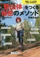 「登山体」をつくる秘密のメソッド MIURA流登山塾「ippo」 最高齢エベレスト登頂者・三浦雄一郎も実践する!