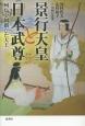 景行天皇と日本武尊 列島を制覇した大王
