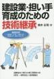 建設業・担い手育成のための技術継承 基礎技術(工事測量・土工事・土留め工事・構造物工事