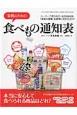 家族のための食べもの通知表 スーパーで売られている200品目を「家族の健康」を