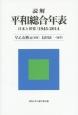 読解 平和総合年表 日本と世界/1945-2014