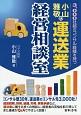 小山雅敬の運送業経営相談室 3,000社超のコンサル経験を持つ