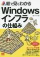 絵で見てわかるWindowsインフラの仕組み エンジニア必携「知ってるつもり」のマイクロソフト技