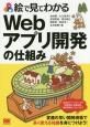 絵で見てわかる Webアプリ開発の仕組み