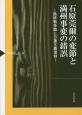 石原莞爾の変節と満州事変の錯誤 最終戦争論と日蓮主義信仰