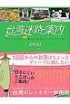 台湾迷路案内 ガイドブックにあんまり載らない台湾ディープスポット80