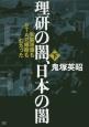 理研の闇、日本の闇(下) 和製原爆もSTAP細胞も幻だった