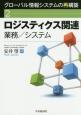 グローバル情報システムの再構築 ロジスティクス関連 業務/システム (2)