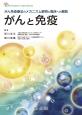 がん免疫療法のメカニズム解明と臨床への展開 がんと免疫