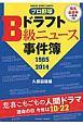 プロ野球ドラフトB級ニュース事件簿 1965-2014 指名全選手一覧表つき