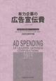 有力企業の広告宣伝費 2015 NEEDS日経財務データより算定
