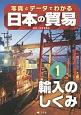写真とデータでわかる日本の貿易 輸入のしくみ (1)