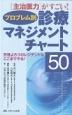プロブレム別診療マネジメントチャート50 [主治医力]がすごい!