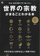 図説! 世界の宗教がまるごとわかる本 宗教を知ると世界を正しく理解できる!