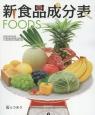 新食品成分表 2015